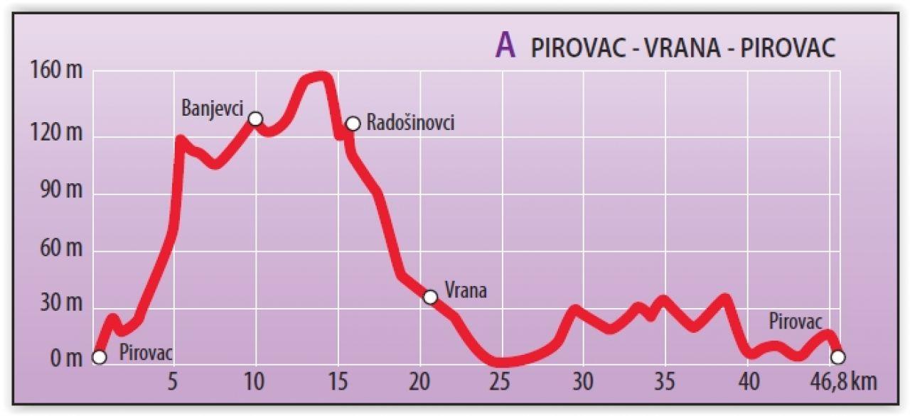 PIROVAC  -  VRANA