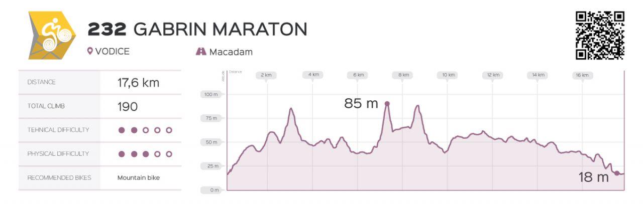 Gabrin maraton