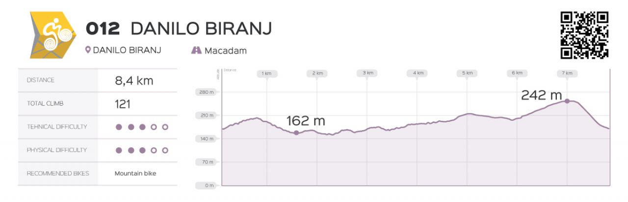 Danilo - Biranj