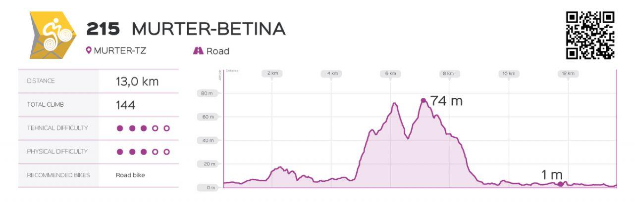 Murter - Betina